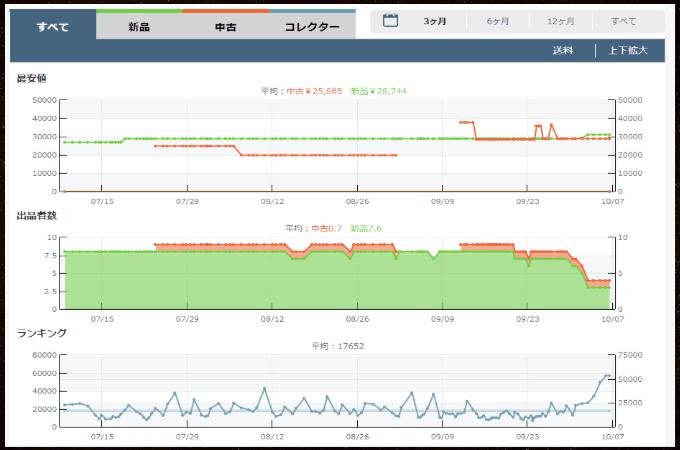 IC-365WA-L-LPGのモノレート