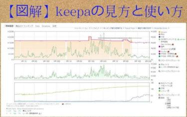 【図解】keepaの見方と使い方。キーパでの仕入れ判断はここを確認するだけ!